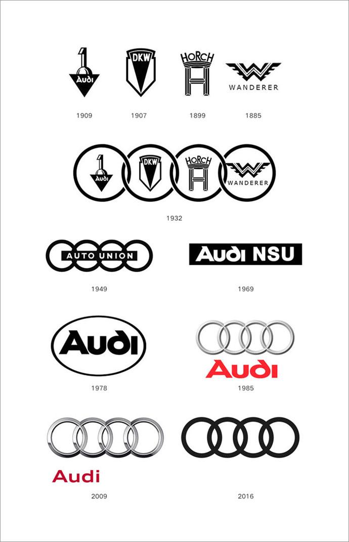 "Audi(奥迪)汽车上周正式把立体品牌标识换成了平面化图形,众所周知,近年来流行""扁平化""设计,最早的概念来自微软 Windows 8,由著名设计机构 Pentagram(五星联盟)合伙人 Paula Scher(薛.博兰)提出。此后,Google 旗下的手机操作系统 Android(安卓)跟进,苹果手机操作系统 iOS 7 则把""扁平化""推向了高潮。    Audi(奥迪)扁平化的四环标识是自2009年以来,奥迪对其品牌 Logo 进行最大幅度的一次调"