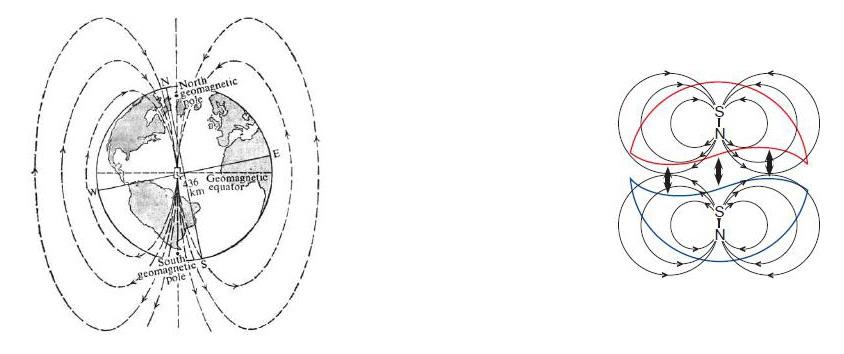 手绘地球内部的结构图
